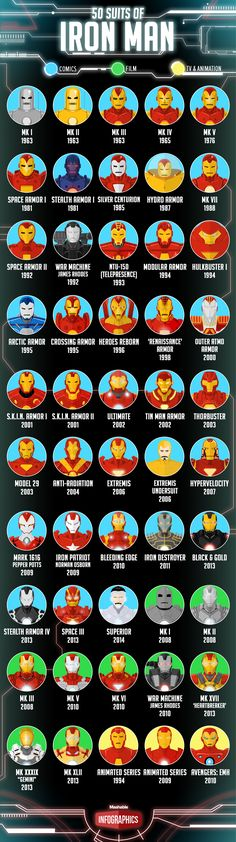50 Shades Of Iron Man! Here Are The Iron Man Suits Of The Last 50 Years! Fairly decent infographic, though it could have been better if full body images of the armors were shown. Marvel Comics, Hero Marvel, Films Marvel, Heros Comics, Marvel Characters, Marvel Cinematic, Marvel Avengers, Flash Comics, Avengers Poster