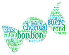 Bonbon Ortho&Co - [Tutoriel] Travailler la sémantique avec les nuages de mots