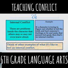 Teaching Internal Conflict — Language Arts Teachers  www.languageartsteachers.com/conflict