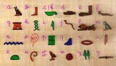 Histoire des Arts - L'Art antique égyptien - Mitsouko au CP