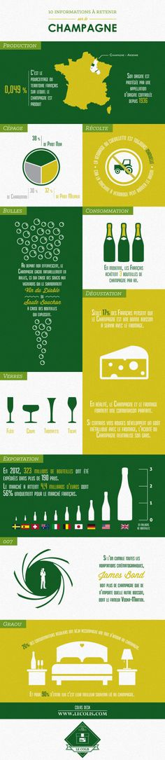 #Champagne #infographie
