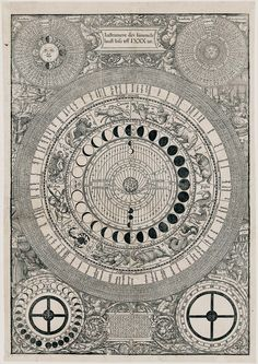 Moon Sun Information and History - Antique Astrology Room Posters, Poster Wall, Poster Prints, Hans Holbein The Younger, Esoteric Art, Occult Art, Book Of Shadows, Sacred Geometry, Wall Prints