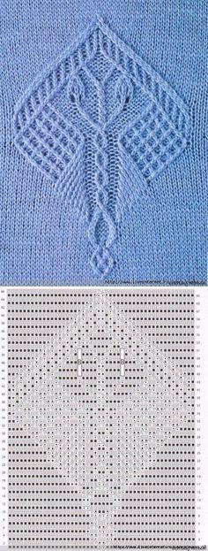 Pattern spokes.