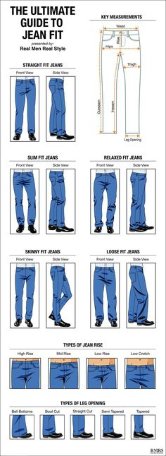 To make things easier – we created this easy to understand Ultimate Guide To Jean Fit!