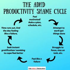 If you have ADHD you are probably familiar with an ugly little something I like to call The ADHD Productivity Shame Cycle. I'm Danielle, a marriage and family therapist that has ADHD. In today's post, I will be giving you hacks on how to break the cycle! Adhd Facts, Adhd Quotes, Quotes Quotes, Adhd Help, Adhd Diet, Adhd Brain, Adhd Strategies, Behind Blue Eyes, Adhd Symptoms