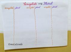 Maratonul substantivelor Singular And Plural, Line Chart, Map, Location Map, Peta, Maps