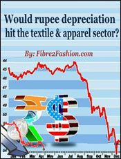 Read all Fashion, Garment and Textile Industry articles for updates and knowledge get all the articles of different industries at once place at Textile Industry, All Fashion, Knowledge, Articles, Textiles, Reading, Reading Books, Fabrics, Textile Art