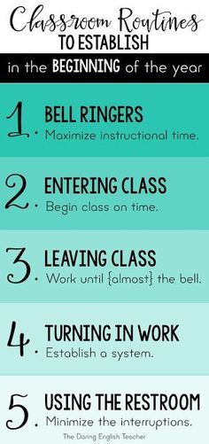 Effectively manage your new middle school or high school classroom by establishing these five classroom routines in the beginning of the year. First week classroom routines for effective classroom management. by apamadi Middle School Classroom, New Classroom, Middle School Science, Classroom Ideas, Middle School Rules, Middle School Syllabus, Highschool Classroom Rules, High School Biology, Decorating High School Classroom