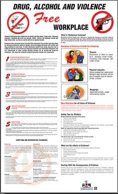 restaurant food safety posters federal posters