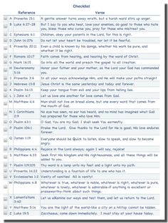 New Quotes Family Time Bible Verses Ideas Bible Verse List, Bible Verses For Kids, Bible Study For Kids, Printable Bible Verses, Bible Scriptures, Kids Bible, New Quotes, Family Quotes, Bible Quotes