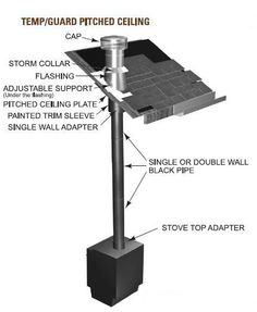 Pitched Ceiling Chimney Installation