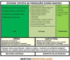 Lean Manufacturing - GestaoIndustrial.com