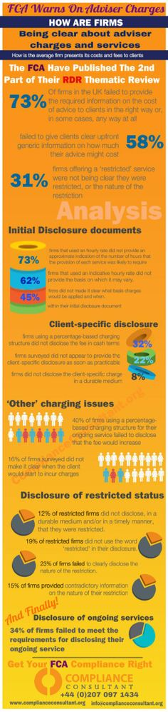 The FCA's latest review into disclosure by financial advisers has found that a massive 73% of firms fail to provide the required information on the cost of advice to clients, either in the right way or in some cases, in any way at all.