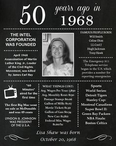 Personalized 50th Birthday Chalkboard Poster 1968 Facts