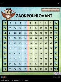 Periodic Table, Education, Math, School, Dyslexia, Periodic Table Chart, Training, Educational Illustrations, Early Math