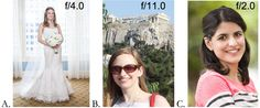 Example aperture settings for shots of one person. http://www.amazon.com/How-Get-Green-Auto-Setting/dp/1512289582