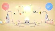 The Circular Economy - from Consumer to User in ENVIRONMENTAL VIDEOS on Vimeo