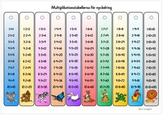 Multiplikationstabeller för nyckelring (omgjord) Teacher Education, Kids Education, Hand Washing Poster, Math Charts, Daily Math, Math Multiplication, Math For Kids, Kindergarten Math, Math Games