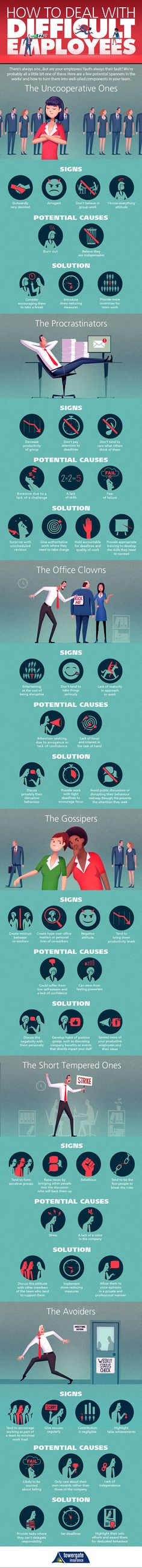 Business and management infographic & data visualisation How To Deal With Difficult Employees - Infographic Description How To Deal With Amélioration Continue, Coaching, Leadership Development, Leadership Strategies, Leadership Activities, Personal Development, Employee Engagement, Business Management, Management Tips