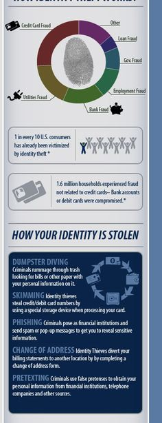 Lifelock Reviewed - Is Lifelock the best identity theft protection?