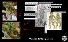 filipino tattoos ancient to modern pdf free Facial Tattoos, Leg Tattoos, Tattoos For Guys, Traditional Filipino Tattoo, Philippines Tattoo, Alibata, Canadian Tattoo, Filipino Tribal Tattoos, Filipino Culture