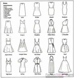 Types of Dresses, via @topupyourtrip