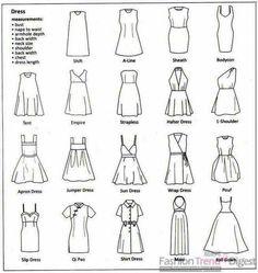 Types of Dresses, via @topupyourtrip