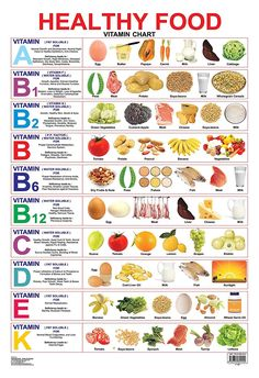 Healthy food chart Vitamin charts Healthy recipes Health diet Diet and nutrition Vitamin a foods - Diet's 426 media content and analytics - Health Eating, Health Diet, Eating Vegan, Eating Healthy, Health Fitness, Bone Health, News Health, Body Fitness, Clean Eating
