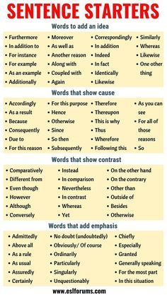 Sentence Starters: Useful Words and Phrases You Can Use As Sentence Starters - ESL Forums Essay Writing Skills, Book Writing Tips, Writing Words, Teaching Writing, Essay Writer, Writing Topics, Kindergarten Writing, Study Skills, Writing Workshop