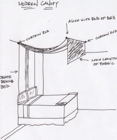 D.I.Y bed canopy ...totally doing this ...one day when the fans not exactly over the bed lol