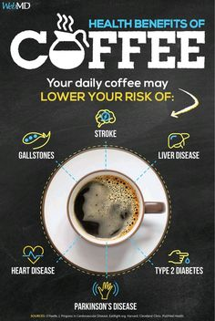 Top 6 Health Benefits of Drinking Black Coffee Black Coffee Benefits, Coffee Health Benefits, Tea Benefits, Health Facts, Health And Nutrition, Vegan Nutrition, Health Tips, Drinking Black Coffee, Coffee Facts