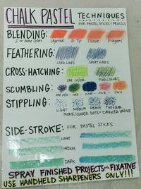 Resources - Mrs. DeKett's Art Room-TAB Art Room - Chalk Pastel