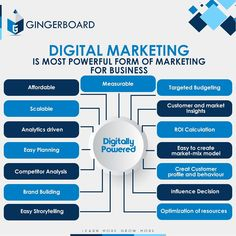 Leading Digital Marketing Agency in Delhi with specialization in SEO, Social Media, PPC Advertising, Website Design Development, ORM Services. Advertising Services, Digital Marketing Services, Seo Services, Website Design Services, Website Design Company, Networking Websites, Competitor Analysis, Java, How To Memorize Things