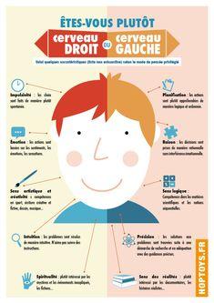 #Infographie Cerveau #droit #gauche #Hoptoys #création