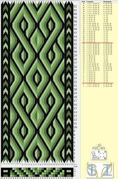 Forvirring i hvordan tre brikker til brikkevev. En del av våre mønstre inneholder ikonet: Mange skriver bokstaver på brikkene for å holde orden på hull og mønster. Inkle Weaving Patterns, Loom Weaving, Loom Patterns, Knitting Patterns, Art Tablet, Finger Weaving, Inkle Loom, Card Weaving, Weaving Projects