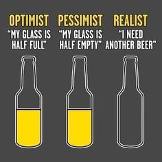 Are you a realist?