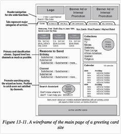 Satisfaction Survey Example  Ux Design    Survey