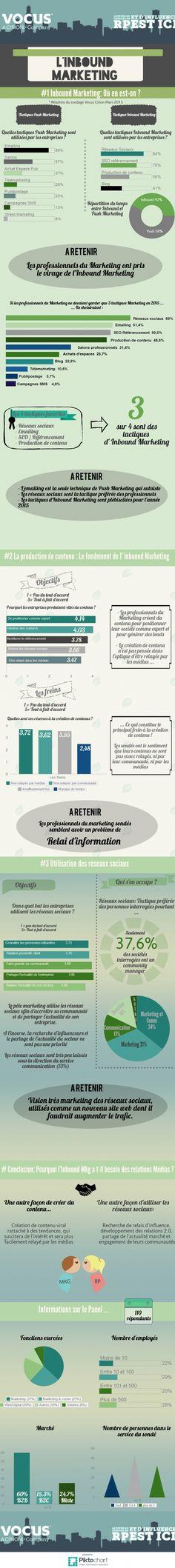 Infographie | emailing, réseaux sociaux, SEO, 3 techniques d'Inbound marketing