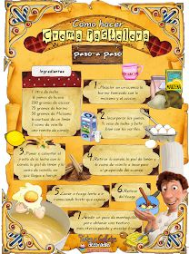 Great ideas for scrap booking recipes! Cooking Time, Cooking Recipes, Chilean Recipes, Chocolates, Pastry And Bakery, Le Diner, English Food, Cake Shop, Cookies And Cream