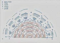 Afbeeldingsresultaat voor brioshka crochet