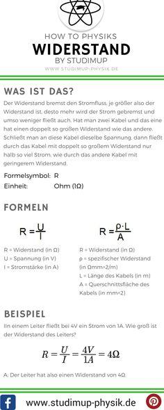 Spicker zum Widerstand mit den Formeln, Einheit und Beispielaufgabe. Einfach Physik lernen mit Studimup.