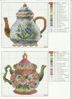 Thrilling Designing Your Own Cross Stitch Embroidery Patterns Ideas. Exhilarating Designing Your Own Cross Stitch Embroidery Patterns Ideas. Cross Stitch Kitchen, Cross Stitch Love, Cross Stitch Needles, Cross Stitch Flowers, Counted Cross Stitch Patterns, Cross Stitch Charts, Cross Stitch Designs, Cross Stitch Embroidery, Embroidery Patterns