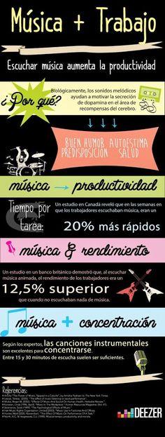 #productividad #musica #trabajo