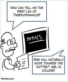 Thermodynamics - With