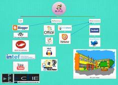Diagrama de mi PLE para #eduPLEmooc