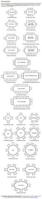 Decor Infographics: Dining Room Seating Capacities