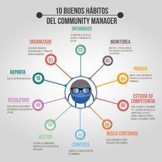 Diez habitos del buen comunity manager
