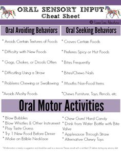 Sensory Processing Explained | Oral Sensory System - Lemon Lime Adventures