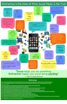 """""""distraction is the state, social media is the tool"""" an infographic by Jacqueline. #film260 #queensu #queenscds"""