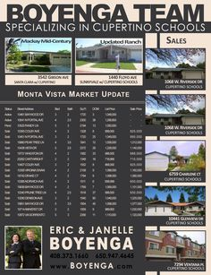Cupertino, Full-page, Real Estate Market Update Flyer